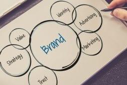 Beneficios del Branding para tu PYME